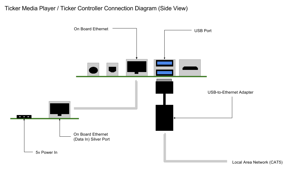 Ticker_Controller_Connection_Diagram__side_.png