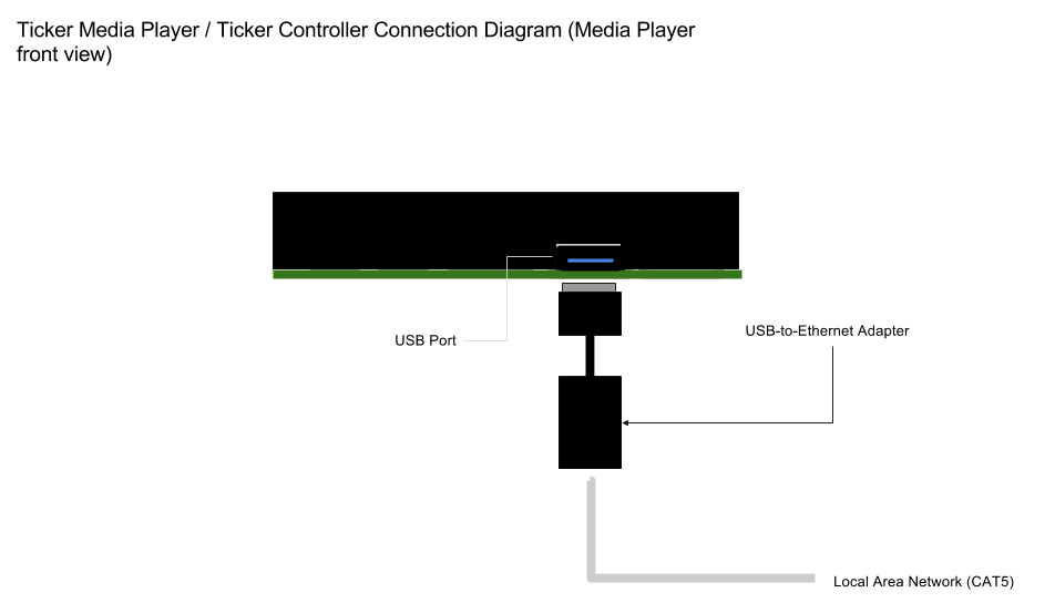 Ticker_Controller_Connection_Diagram__side__1__1_.png